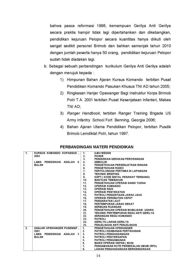 upload KONSEP PENUGASAN BRIMOB BERKEMAMPUAN GAG DI PAPUA_Page_14