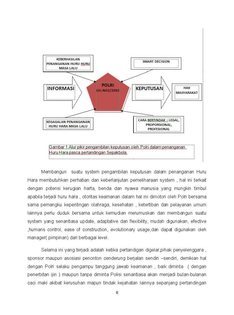 SISTEM PENGAMBILAN KEPUTUSAN PENANGANAN HURU HARA PASCA PERTANDINGAN SEPAK BOLA_Page_06