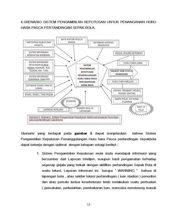 SISTEM PENGAMBILAN KEPUTUSAN PENANGANAN HURU HARA PASCA PERTANDINGAN SEPAK BOLA_Page_12